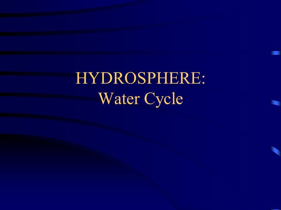HYDROSPHERE: Water Cycle