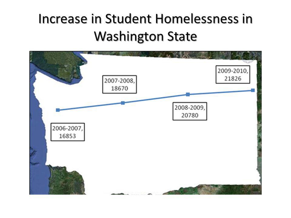 % of Students Experiencing Homelessness in Washington Counties