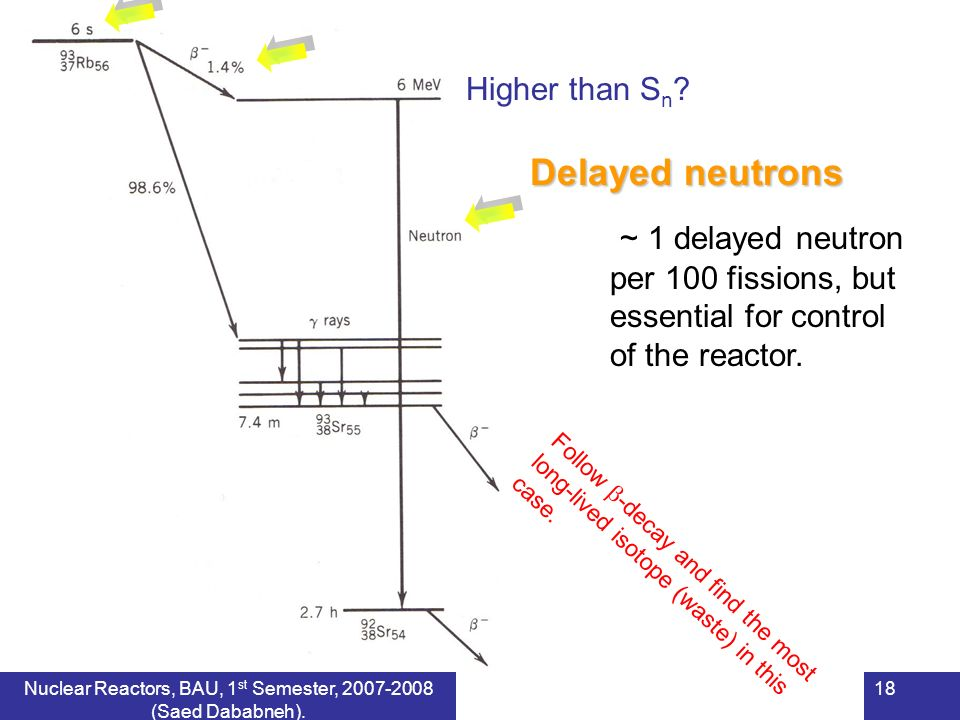 Delayed neutrons Higher than S n ? ~ 1 delayed neutron per 100 fissions, but essential for control of the reactor. Follow -decay and find the most lon