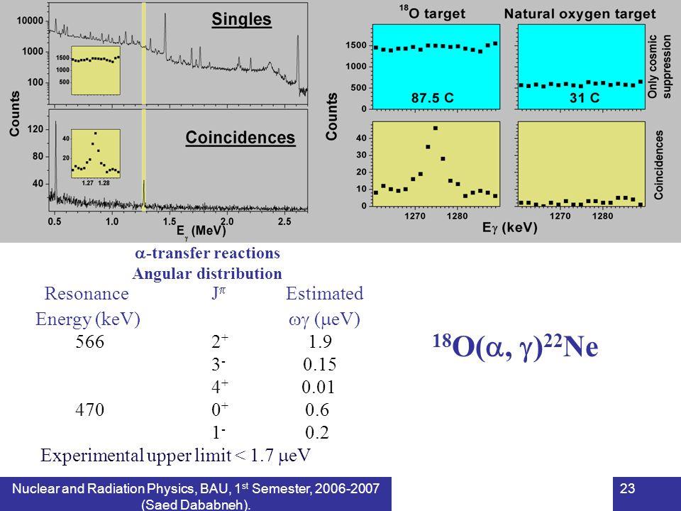 Nuclear and Radiation Physics, BAU, 1 st Semester, 2006-2007 (Saed Dababneh). 23 Resonance J Estimated Energy (keV) ( eV) 566 2 + 1.9 3 - 0.15 4 + 0.0