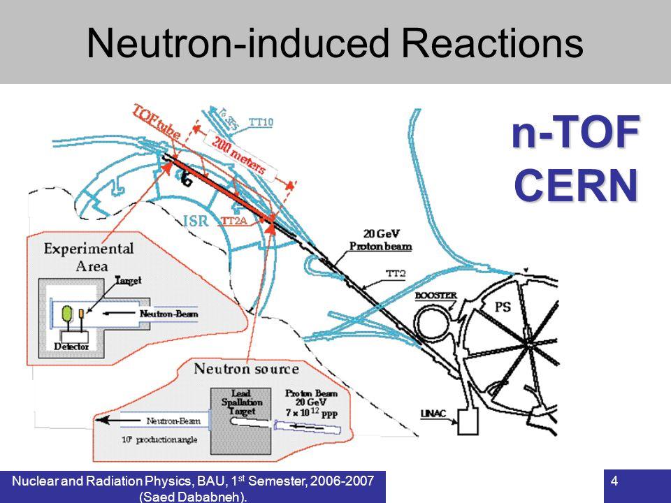 4 Neutron-induced Reactionsn-TOFCERN