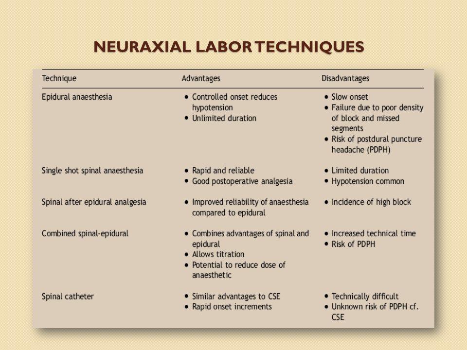 NEURAXIAL LABOR TECHNIQUES