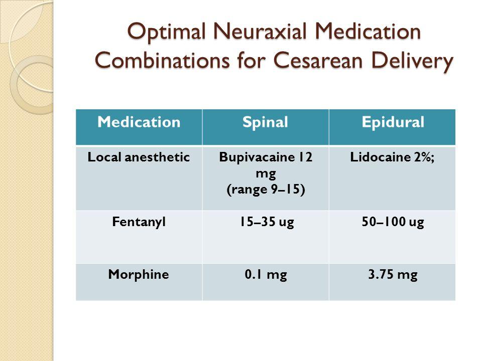 MedicationSpinalEpidural Local anestheticBupivacaine 12 mg (range 9–15) Lidocaine 2%; Fentanyl15–35 ug50–100 ug Morphine0.1 mg3.75 mg Optimal Neuraxia