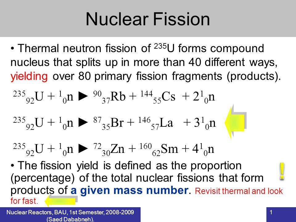 1 Nuclear Fission Nuclear Reactors, BAU, 1 st Semester, 2007-2008 (Saed Dababneh). Thermal neutron fission of 235 U forms compound nucleus that splits
