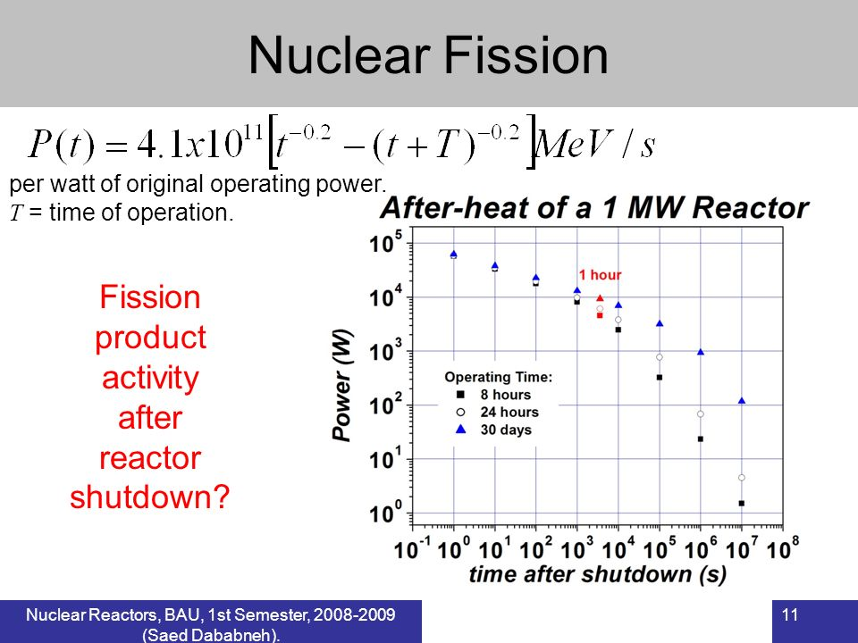 11Nuclear Reactors, BAU, 1 st Semester, 2007-2008 (Saed Dababneh). per watt of original operating power. T = time of operation. Nuclear Fission Fissio