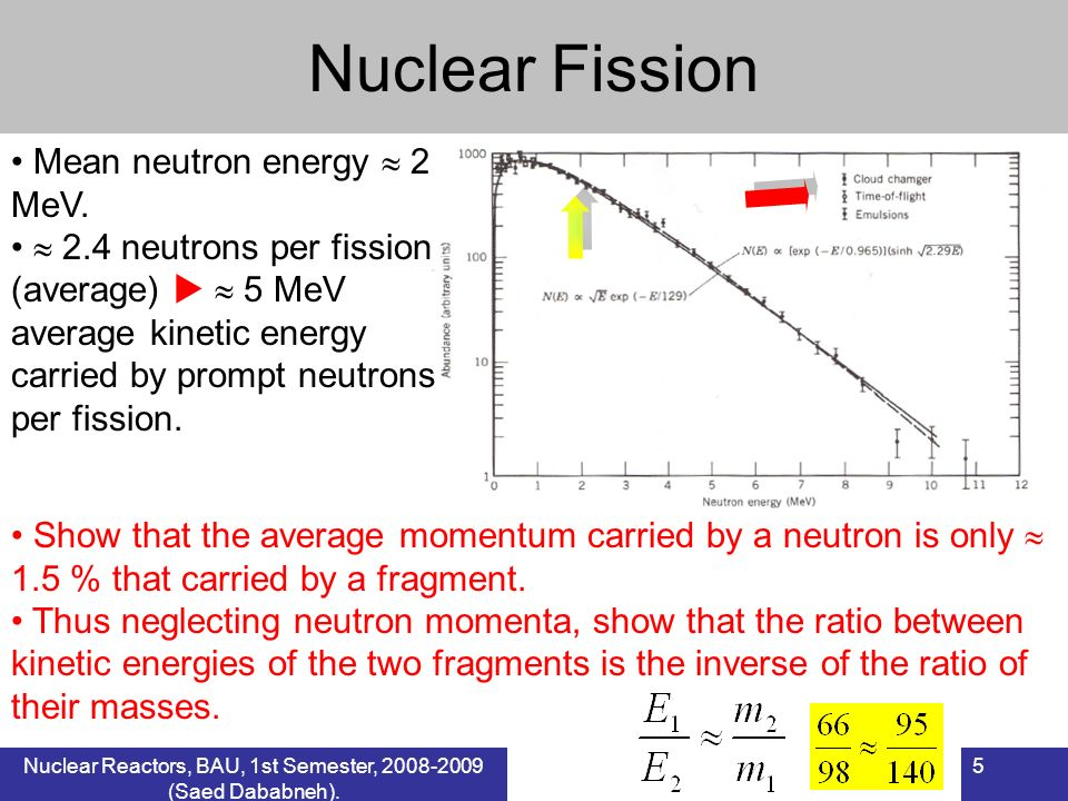 6 Nuclear Fission Distribution of fission energy Krane sums them up as decays.