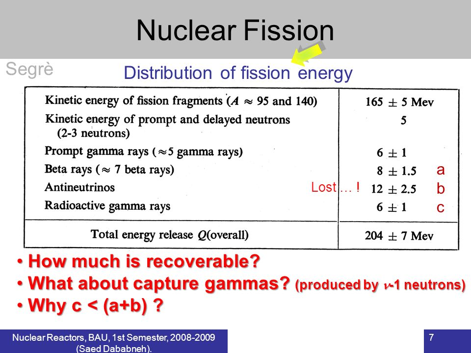 7 Segrè Lost … ! Nuclear Fission How much is recoverable? How much is recoverable? What about capture gammas? (produced by -1 neutrons) What about cap