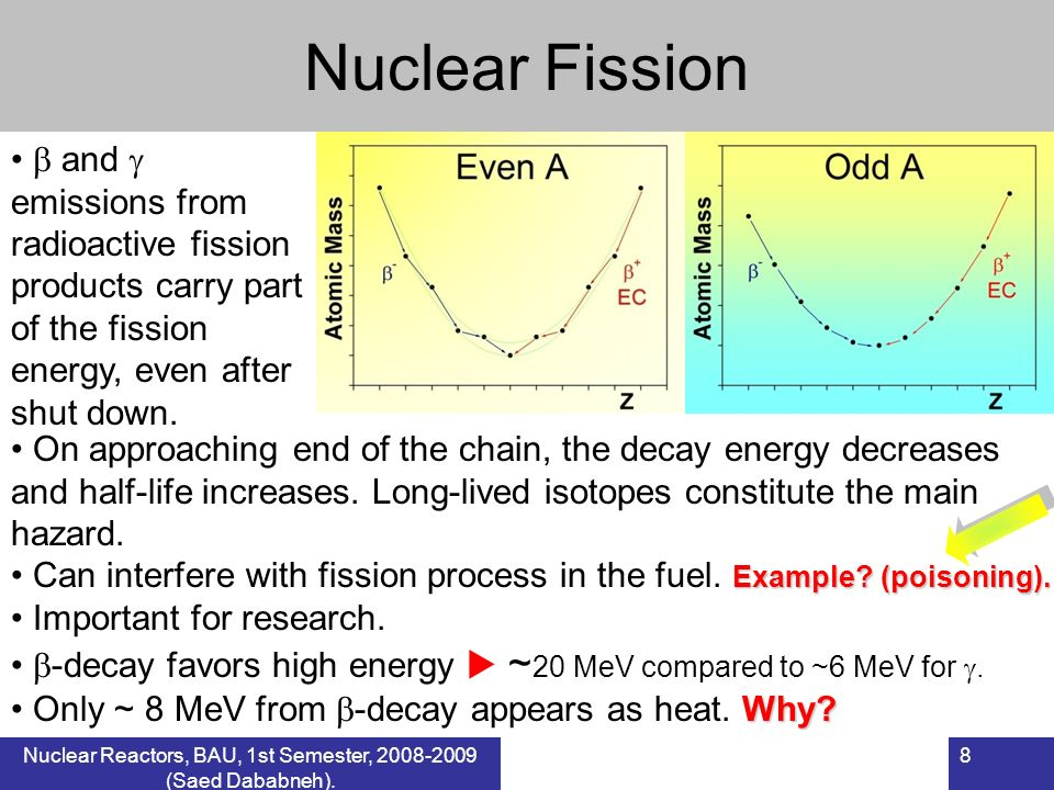 8 and emissions from radioactive fission products carry part of the fission energy, even after shut down. On approaching end of the chain, the decay e