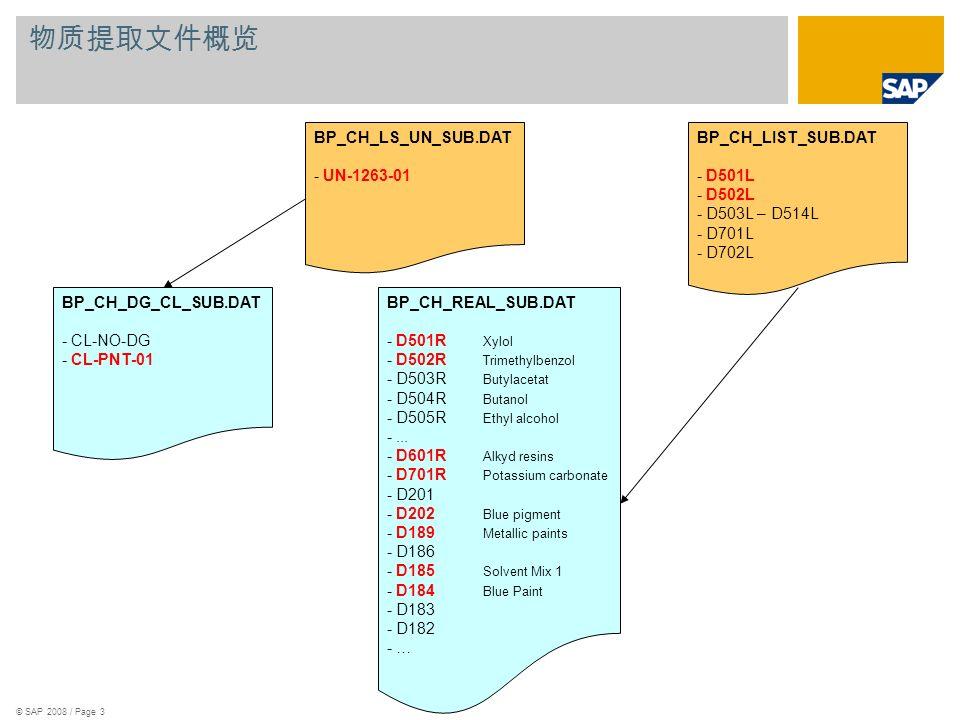 © SAP 2008 / Page 3 BP_CH_DG_CL_SUB.DAT - CL-NO-DG - CL-PNT-01 BP_CH_LIST_SUB.DAT - D501L - D502L - D503L – D514L - D701L - D702L BP_CH_LS_UN_SUB.DAT