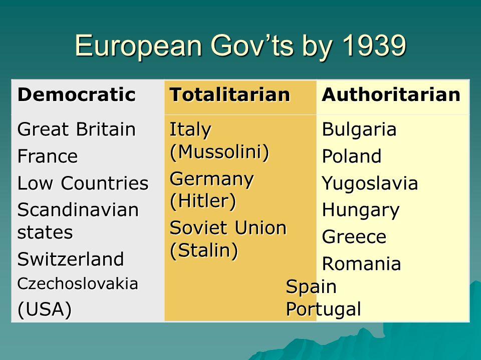 European Govts by 1939 DemocraticTotalitarianAuthoritarian Great Britain France Low Countries Scandinavian states SwitzerlandCzechoslovakia(USA) Italy
