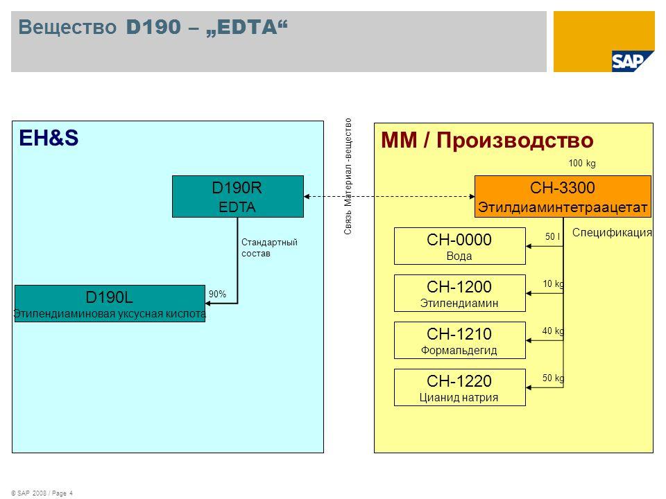 © SAP 2008 / Page 4 EH&S MM / Производство CH-3300 Этилдиаминтетраацетат CH-1200 Этилендиамин CH-1210 Формальдегид CH-1220 Цианид натрия CH-0000 Вода