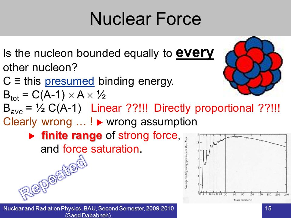 Nuclear and Radiation Physics, BAU, Second Semester, 2009-2010 (Saed Dababneh). 15 Is the nucleon bounded equally to every other nucleon? C this presu