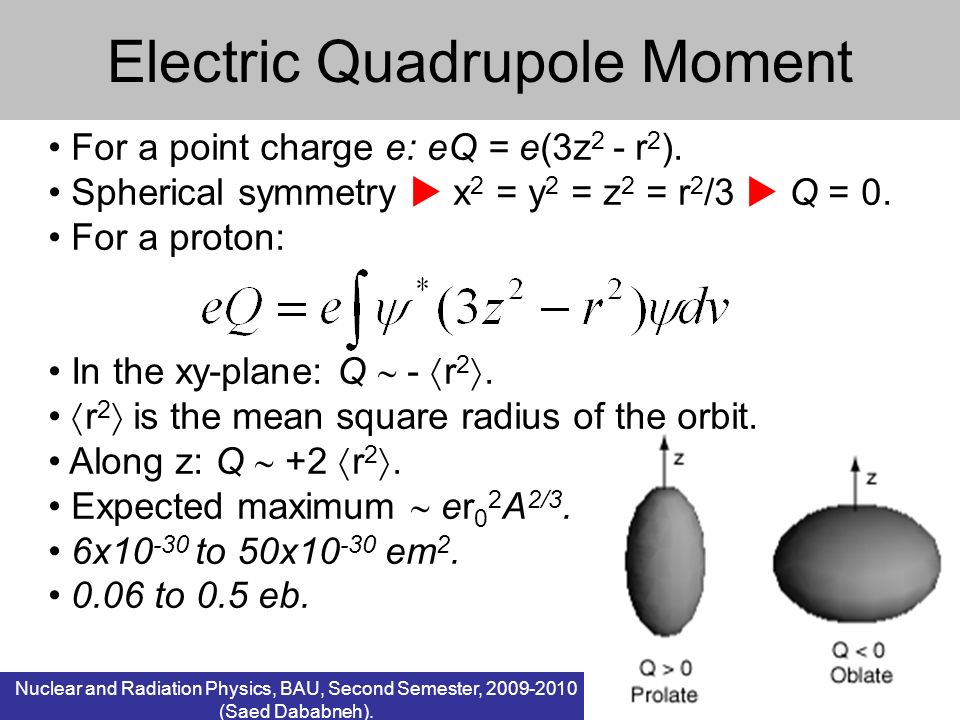 Nuclear and Radiation Physics, BAU, Second Semester, 2009-2010 (Saed Dababneh). 9 Electric Quadrupole Moment For a point charge e: eQ = e(3z 2 - r 2 )