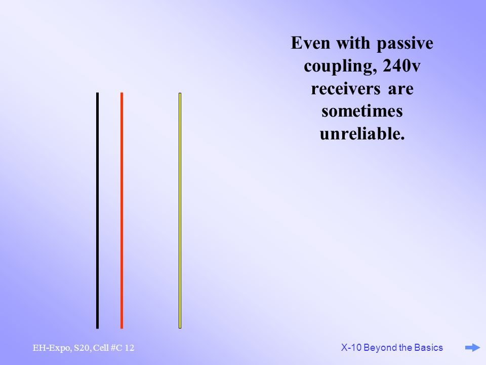 11 X-10 Beyond the Basics EH-Expo, S20, Cell #C Even with passive coupling, 240v receivers are sometimes unreliable.
