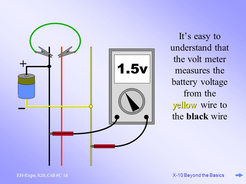 15 X-10 Beyond the Basics EH-Expo, S20, Cell #C yellow Its easy to understand that the volt meter measures the battery voltage from the yellow wire to