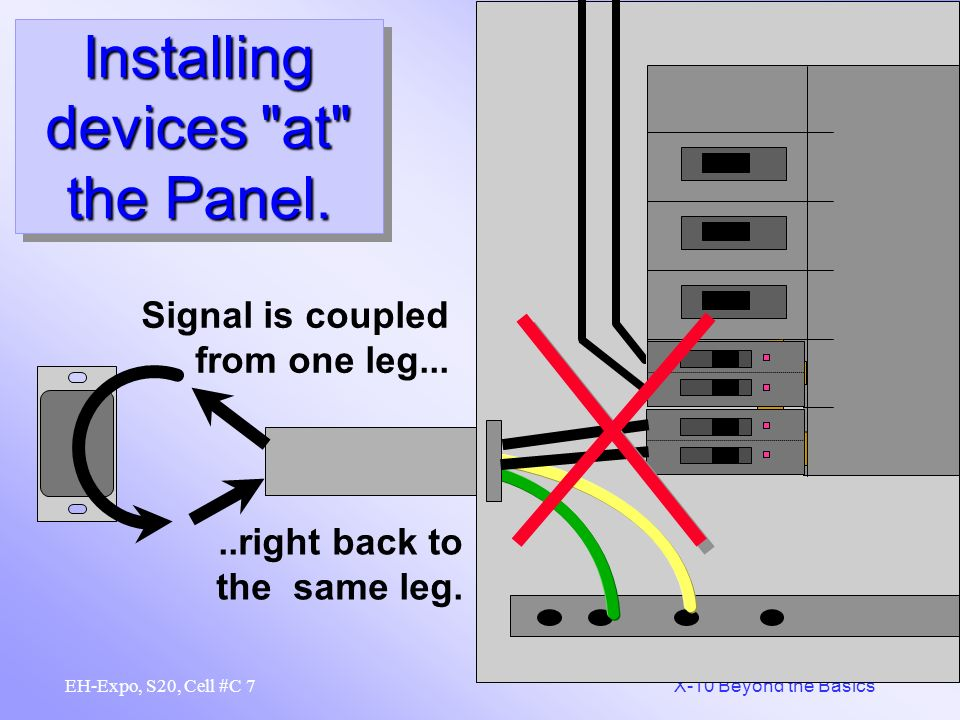 6 X-10 Beyond the Basics EH-Expo, S20, Cell #C Installing devices