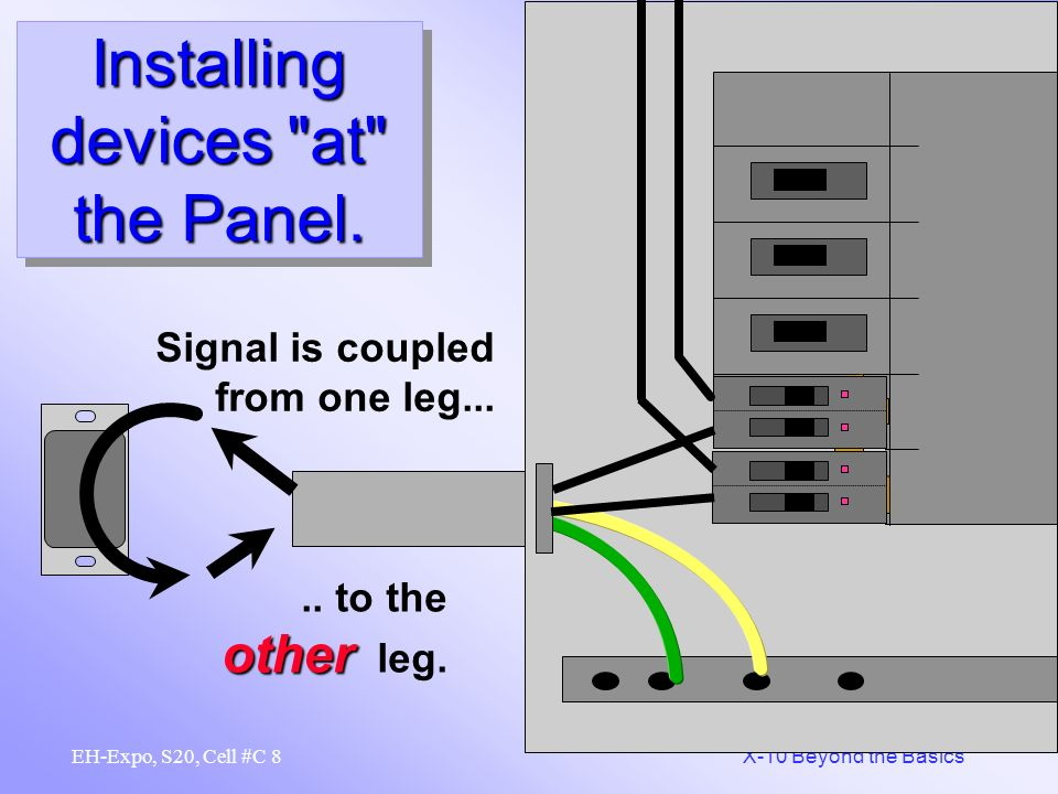 7 X-10 Beyond the Basics EH-Expo, S20, Cell #C Installing devices