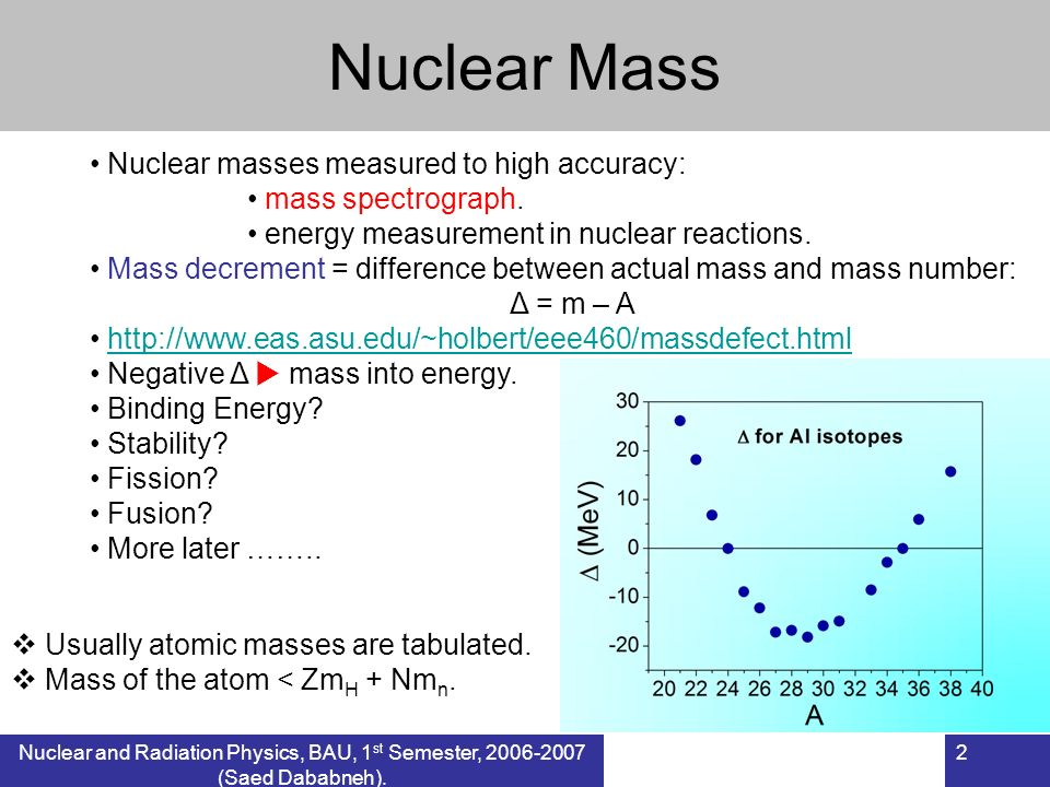 Nuclear and Radiation Physics, BAU, 1 st Semester, 2006-2007 (Saed Dababneh). 2 Nuclear Mass Nuclear masses measured to high accuracy: mass spectrogra
