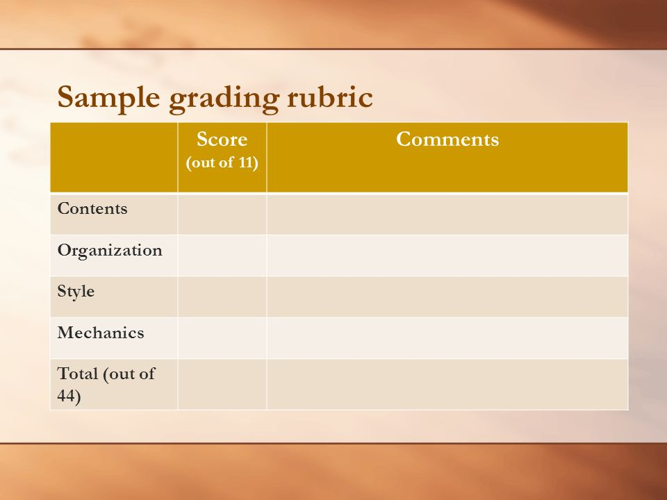 Sample grading rubric Score (out of 11) Comments Contents Organization Style Mechanics Total (out of 44)