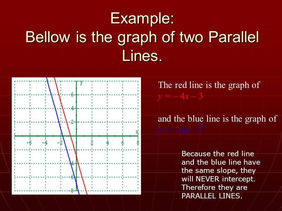 Example: Bellow is the graph of two Parallel Lines. The red line is the graph of y = – 4x – 3 and the blue line is the graph of y = – 4x – 7 Because t