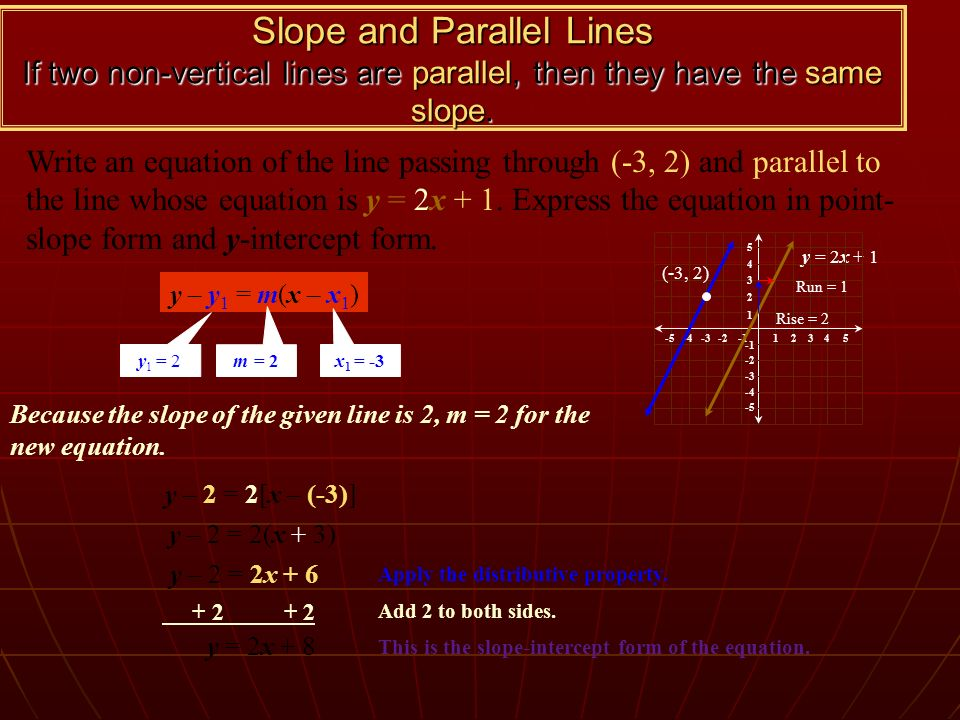 Slope and Parallel Lines If two non-vertical lines are parallel, then they have the same slope. Write an equation of the line passing through (-3, 2)