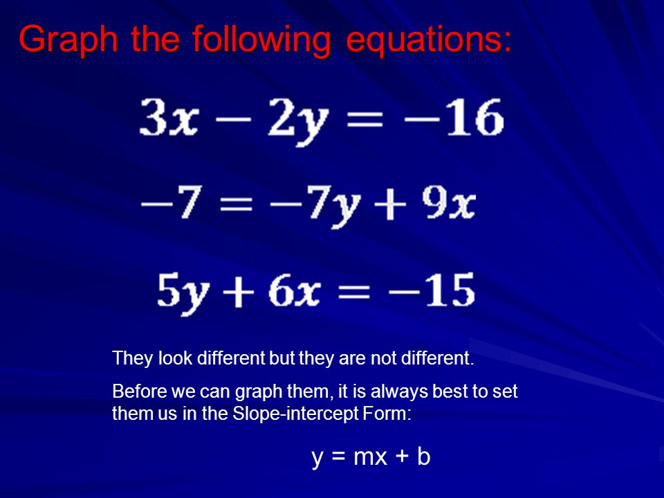 Graph the following equations: They look different but they are not different. Before we can graph them, it is always best to set them us in the Slope