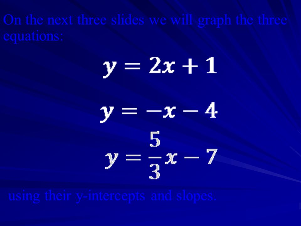 On the next three slides we will graph the three equations: using their y-intercepts and slopes.