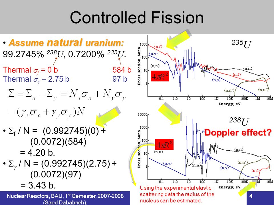 4 Controlled Fission 235 U 238 U Assume natural uranium: % 238 U, % 235 U.