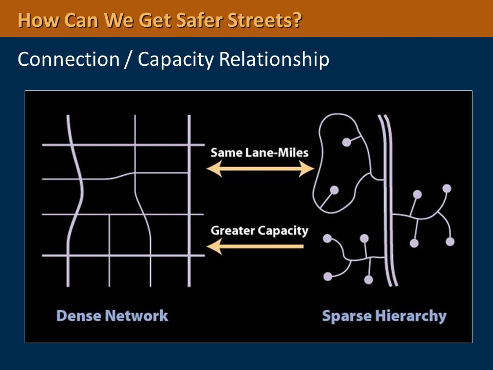How Can We Get Safer Streets? How Can We Get Safer Streets? Connection / Capacity Relationship