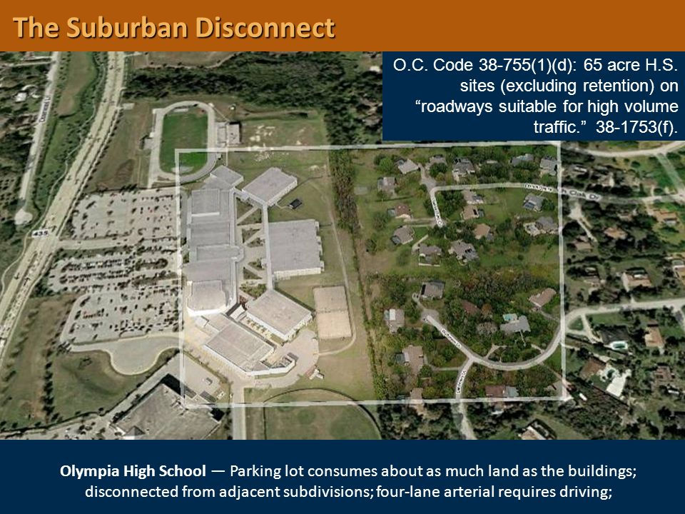 Olympia High School Parking lot consumes about as much land as the buildings; disconnected from adjacent subdivisions; four-lane arterial requires dri