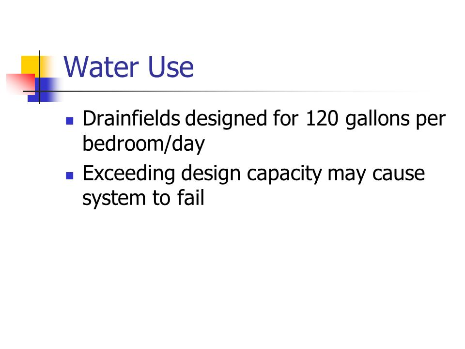 Water Use Drainfields designed for 120 gallons per bedroom/day Exceeding design capacity may cause system to fail