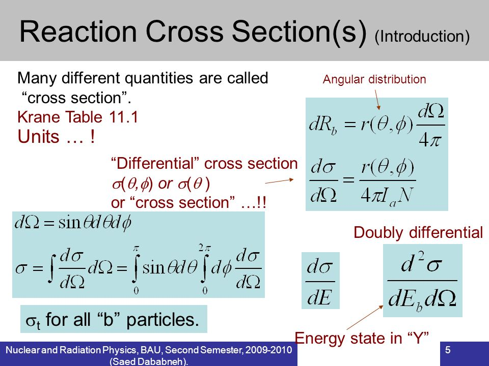 Nuclear and Radiation Physics, BAU, Second Semester, 2009-2010 (Saed Dababneh). 5 Reaction Cross Section(s) (Introduction) Many different quantities a