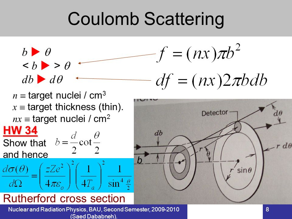 Nuclear and Radiation Physics, BAU, Second Semester, 2009-2010 (Saed Dababneh). 8 Coulomb Scattering n target nuclei / cm 3 x target thickness (thin).