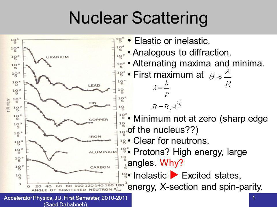 1 Nuclear Scattering Elastic or inelastic. Analogous to diffraction. Alternating maxima and minima. First maximum at Minimum not at zero (sharp edge o