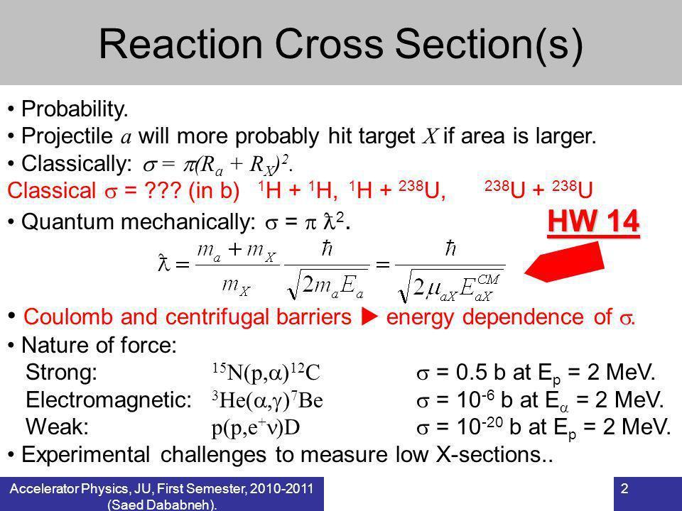 3 Reaction Cross Section(s) (Introduction) d, IaIa Detector for particle b X target Nuclei / cm 2 a particles / s b particles / s cm 2 Typical nucleus (R=6 fm): geometrical R 2 1 b.