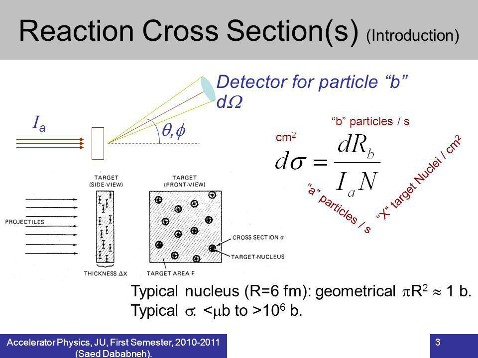 3 Reaction Cross Section(s) (Introduction) d, IaIa Detector for particle b X target Nuclei / cm 2 a particles / s b particles / s cm 2 Typical nucleus