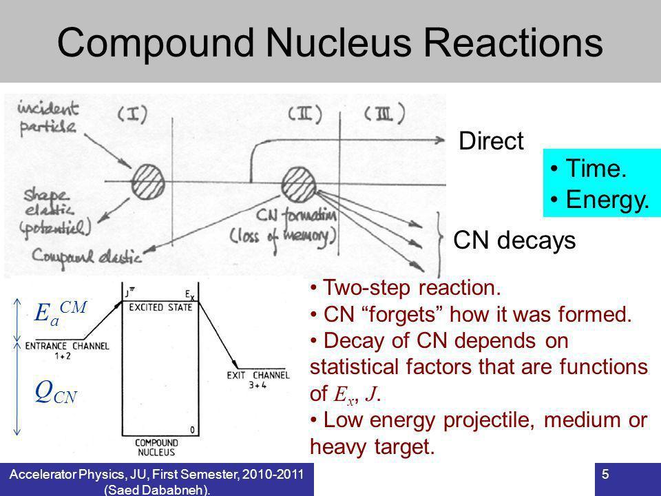 6 Compound Nucleus Reactions Consider p + 63 Cu at E p CM = 20 MeV.