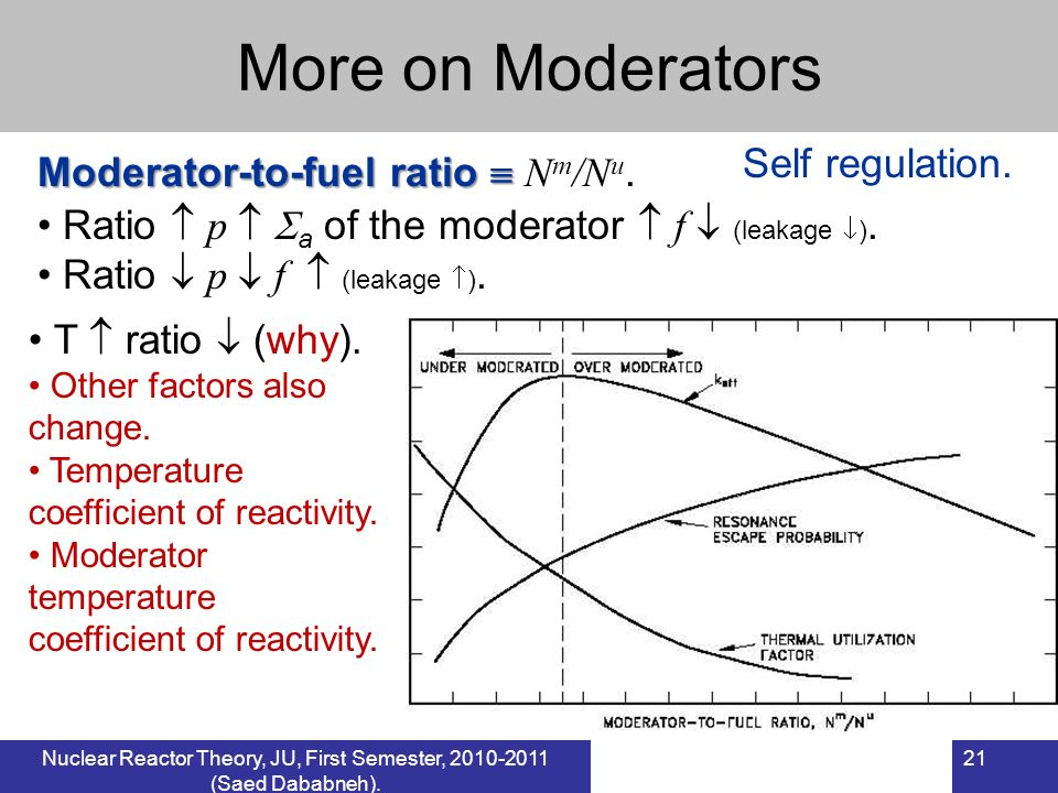 Nuclear Reactor Theory, JU, First Semester, 2010-2011 (Saed Dababneh). 21 More on Moderators Moderator-to-fuel ratio Moderator-to-fuel ratio N m /N u.