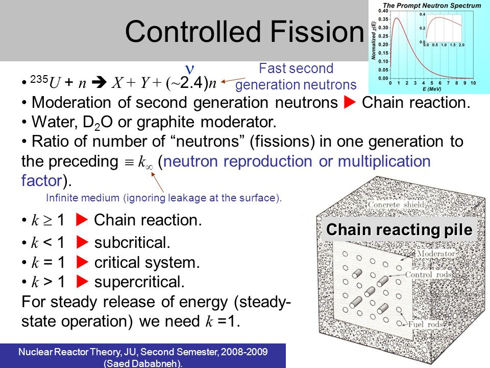 1 Controlled Fission 235 U + n X + Y + (~ 2.4) n Moderation of second generation neutrons Chain reaction. Water, D 2 O or graphite moderator. Ratio of