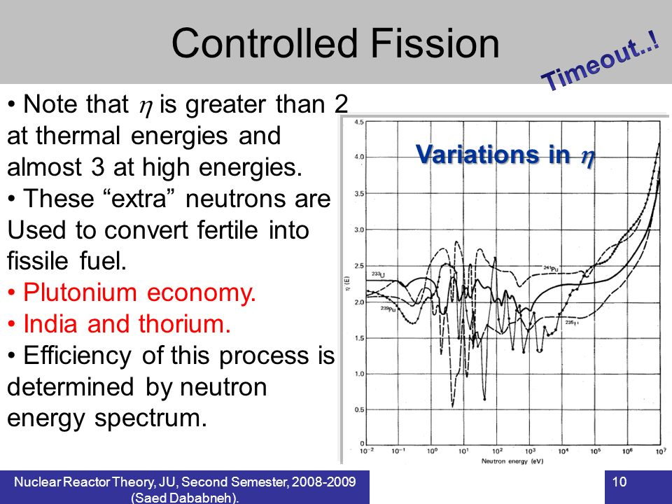 10 Controlled Fission Note that is greater than 2 at thermal energies and almost 3 at high energies. These extra neutrons are Used to convert fertile