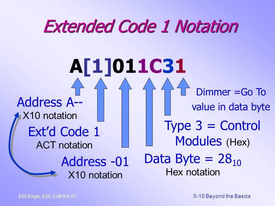 46 X-10 Beyond the Basics EH-Expo, S20, Cell #A Extended Code 1 Notation A01AOn Letter Code X10 notation Command Code X10 notation A[1]01 Number Code