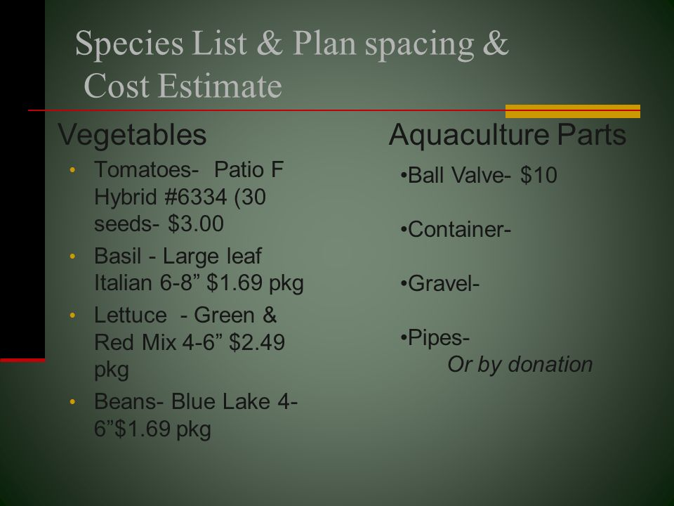Species List & Plan spacing & Cost Estimate Tomatoes- Patio F Hybrid #6334 (30 seeds- $3.00 Basil - Large leaf Italian 6-8 $1.69 pkg Lettuce - Green & Red Mix 4-6 $2.49 pkg Beans- Blue Lake 4- 6$1.69 pkg Vegetables Ball Valve- $10 Container- Gravel- Pipes- Or by donation Aquaculture Parts