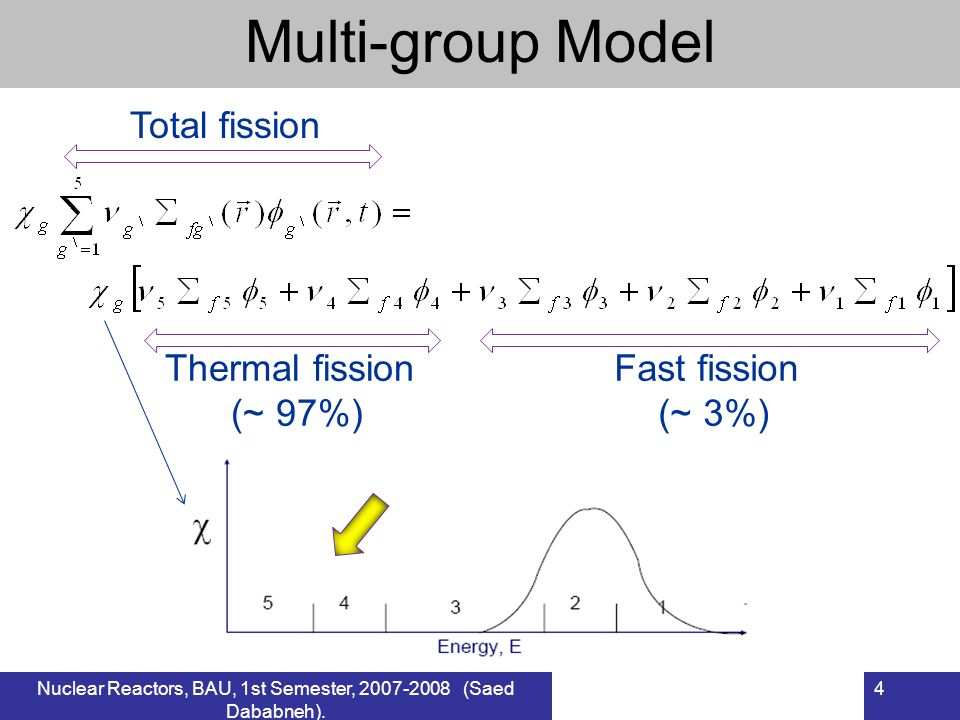 Nuclear Reactors, BAU, 1st Semester, 2007-2008 (Saed Dababneh). 4 Multi-group Model Total fission Thermal fission (~ 97%) Fast fission (~ 3%)