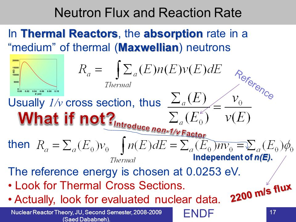 Thermal Reactorsabsorption Maxwellian In Thermal Reactors, the absorption rate in a medium of thermal (Maxwellian) neutrons Usually 1/v cross section, thus then The reference energy is chosen at 0.0253 eV.
