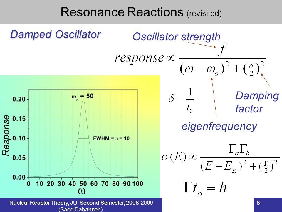 8 Resonance Reactions (revisited) Damped Oscillator eigenfrequency Damping factor Oscillator strength