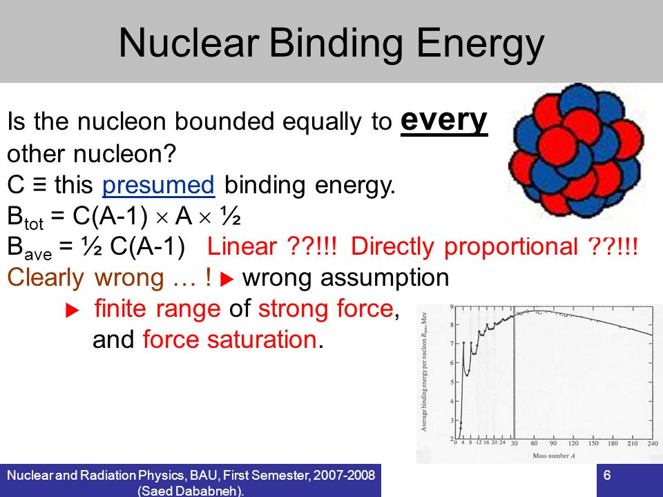 Nuclear and Radiation Physics, BAU, First Semester, 2007-2008 (Saed Dababneh).