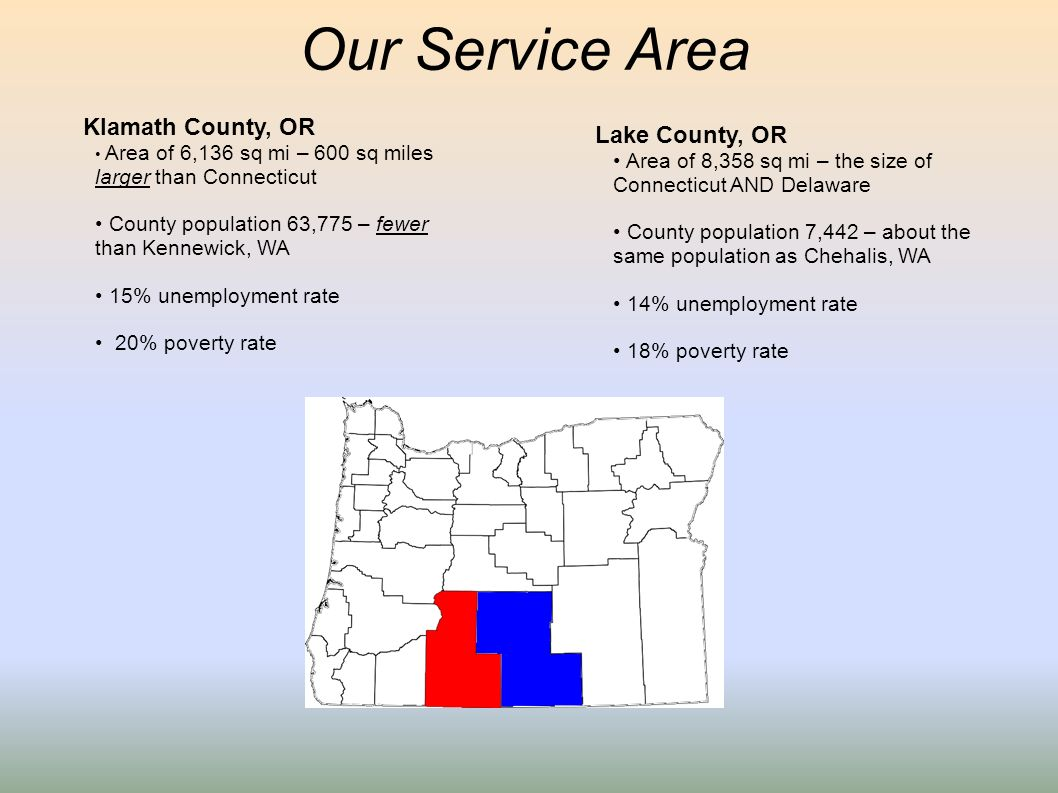 Our Service Area Klamath County, OR Area of 6,136 sq mi – 600 sq miles larger than Connecticut County population 63,775 – fewer than Kennewick, WA 15%