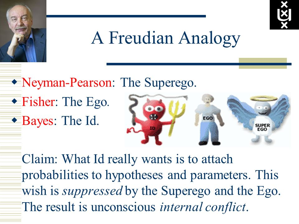 A Freudian Analogy Neyman-Pearson: The Superego. Fisher: The Ego. Bayes: The Id. Claim: What Id really wants is to attach probabilities to hypotheses