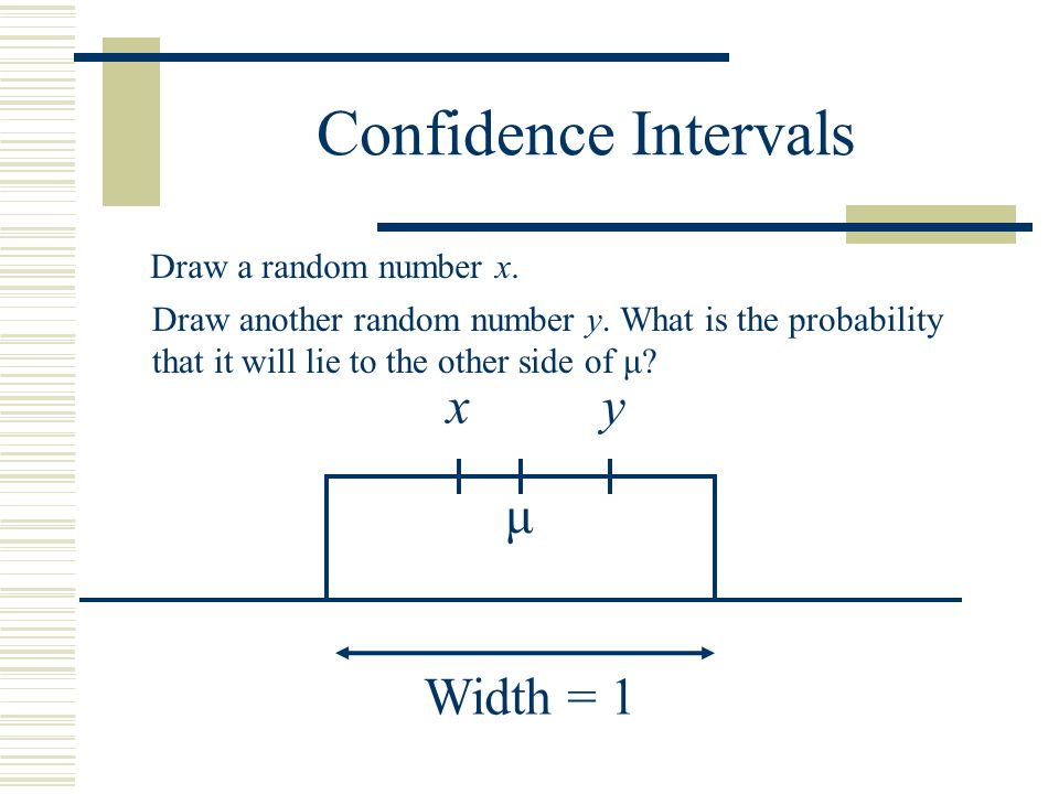 Confidence Intervals Width = 1 μ Draw a random number x. x Draw another random number y. What is the probability that it will lie to the other side of