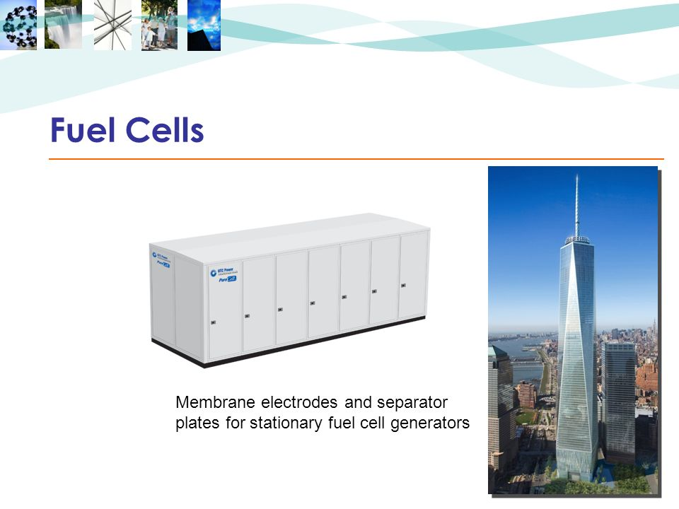 Fuel Cells Membrane electrodes and separator plates for stationary fuel cell generators
